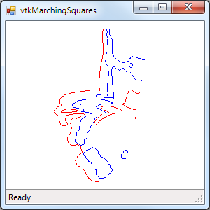VTK Examples CSharp ImplicitFunctions TestMarchingSquares.png